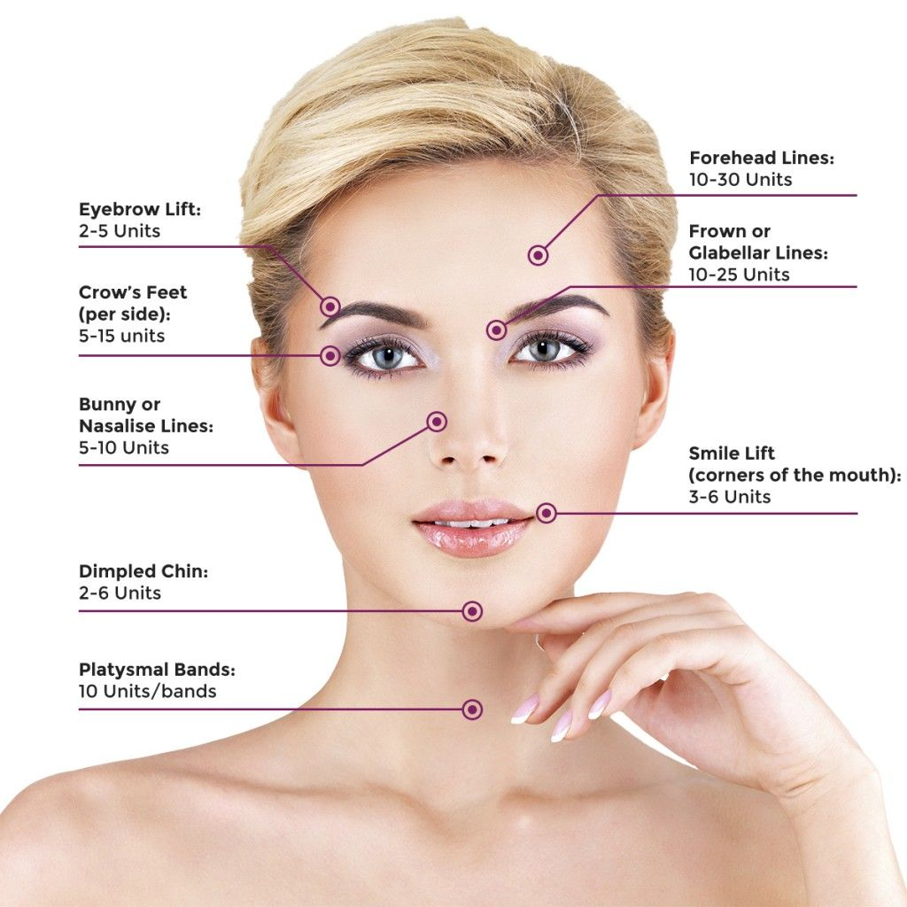 Neurotoxin Injections Southern Cosmetic Laser Charleston SC